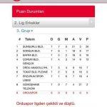 Futbolda ise bu hafta deplasmanda İskilip Gücüspor ile karşılaşan Sungurlu Belediyespor zorlu maçta rakibini 1-0 yenerek 21 puanla liderliğini sürdürdü. | Sungurlu Haber