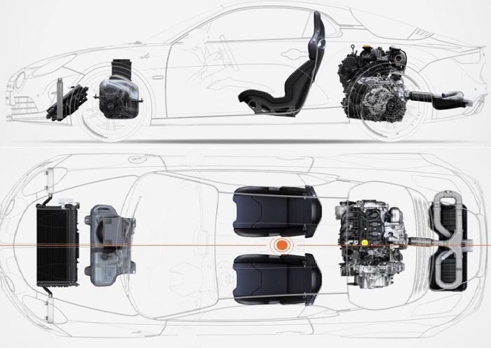 Dünyanın en pahalı Renault modeli mi demeliyiz?Bu otomobilin hiç bir yerinde Renault yazmıyor sebebi ise o bir Alpine… Mezarından 2017 yılında çıkan A110 ilk kez 1961 ve 1977 yılı arasında 13 farklı versiyon ile üretilmiş. Yeni A110 ise şu anda 4 farklı seçenek ile satışa sunulmuş durumda. | Sungurlu Haber