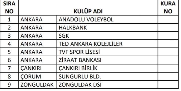 Çorum'u ve ilçemizi Türkiye 2. Voleybol Ligi'nde temsil edecek olan Sungurlu Belediyesi erkek voleybol takımının rakipleri belli oldu. | Sungurlu Haber